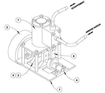 Moteur à vapeur à tiroir simple